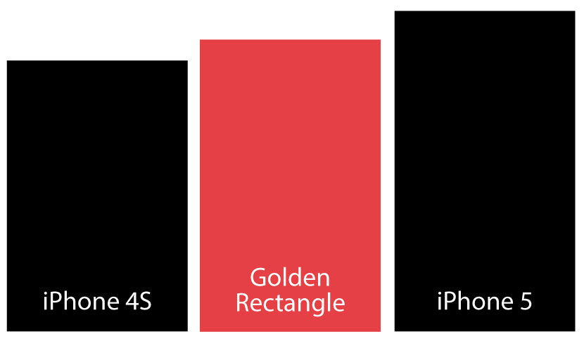 iPhone-5-golden-rectangle-1